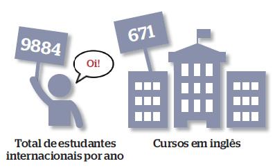 internacionalização3