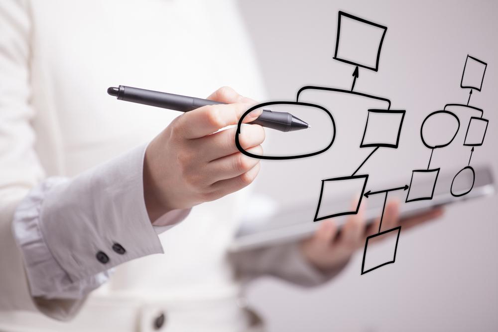 Mapear processos da escola é importante para gestão mais profissional